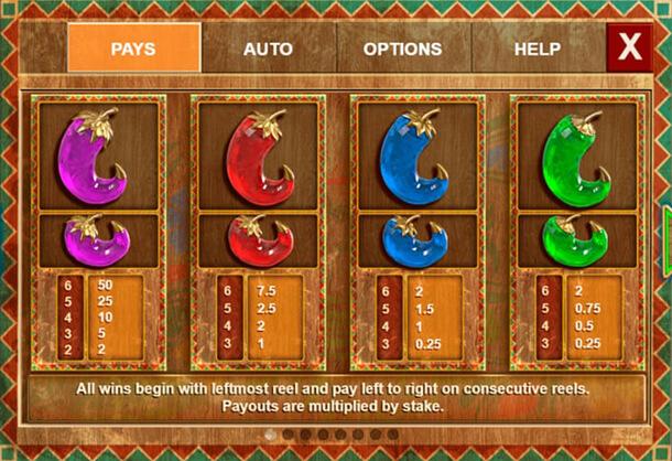 Výplatní tabulka - Výherní automat Bonanza 2: Extra Chilli (Big Time Gaming)