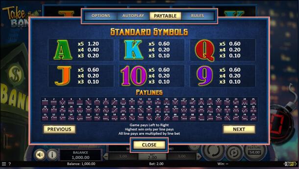 Výplatní tabulka - Výherní automat Take the Bank od Betsoftu