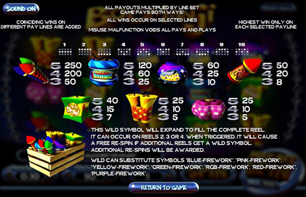 Výplatní tabulka - Výherní automat Boomanji (Betsoft)