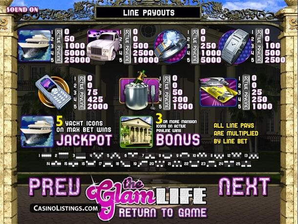 The Glam Life Slot - výplatní tabulka dříve